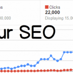 Effective search engine optimization strategies