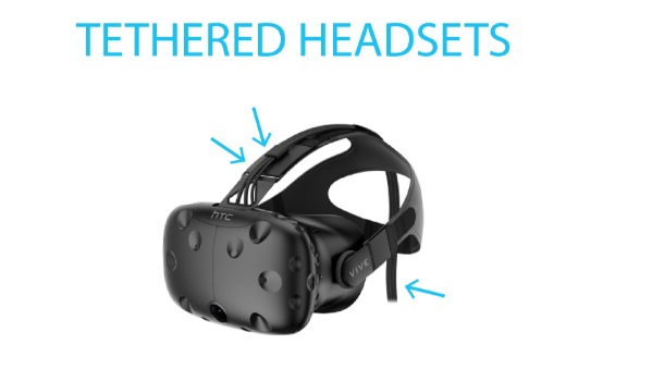 tethered VR headsets