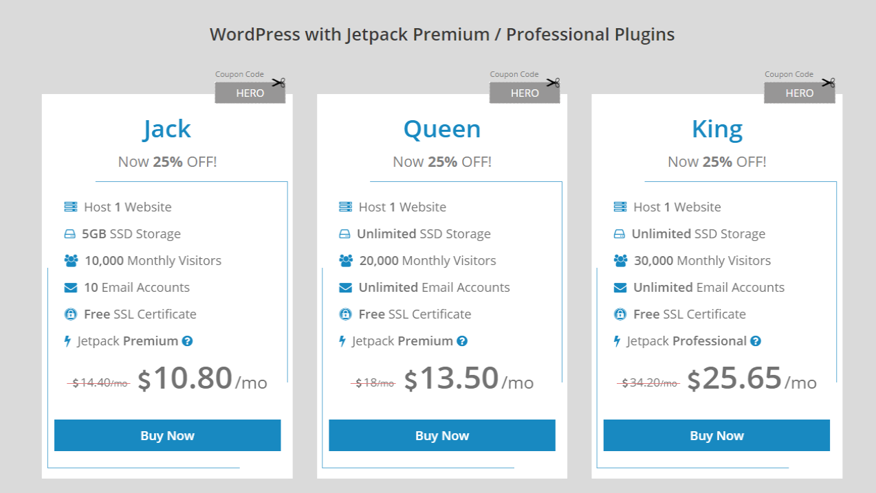 milesweb-wordpress-jetpack