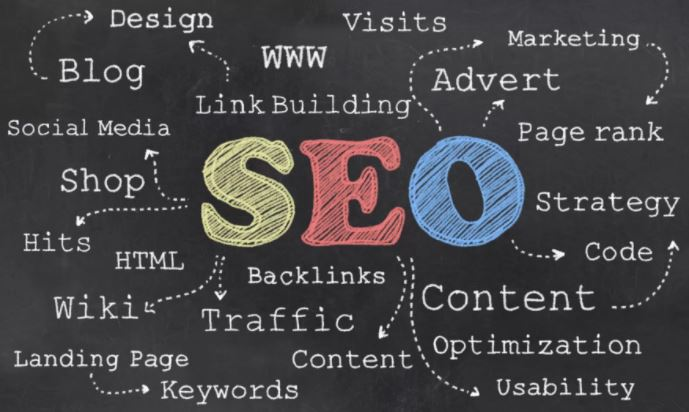different on page seo elements