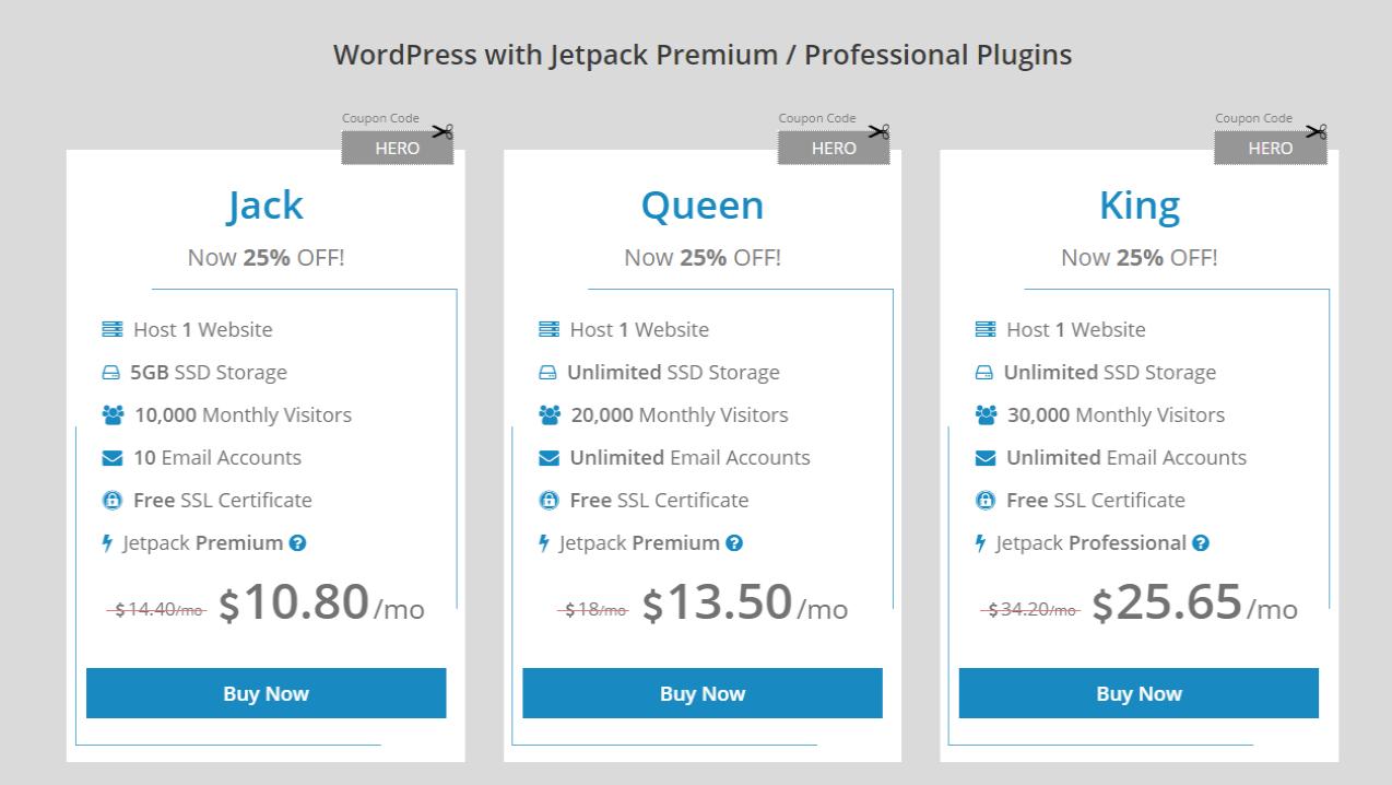 milesweb-wordpress-jetpack