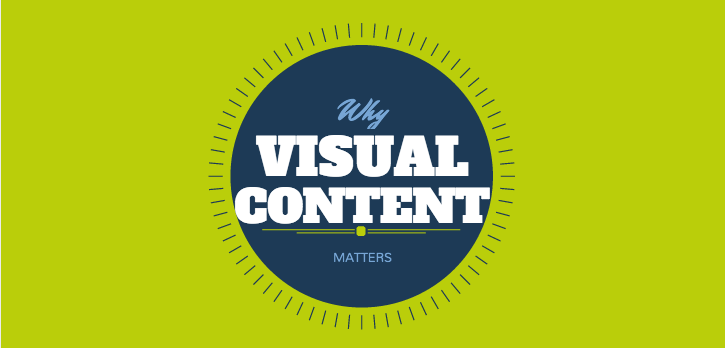 why visual content matters